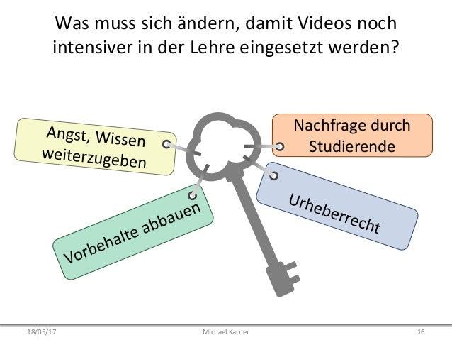 Nachfrage durch Studierende Was muss sich ändern, damit Videos noch intensiver in der Lehre eingesetzt werden? 18/05/17 Mi...