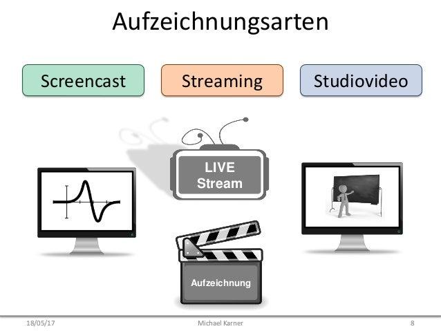 Aufzeichnungsarten LIVE Stream Aufzeichnung Screencast Streaming Studiovideo 18/05/17 Michael Karner 8