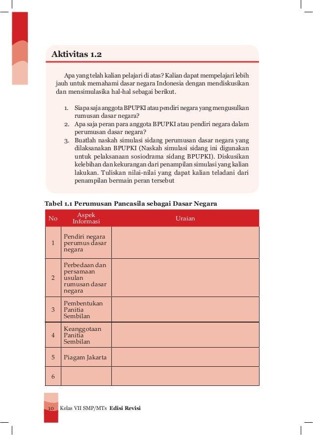 Buku Ppkn Kelas Vii Smp Kurikulum 2013