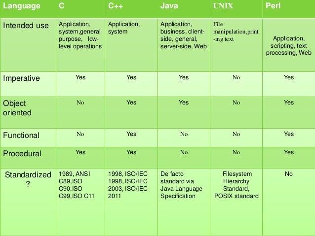 ebook Biosensors for Direct Monitoring of Environmental
