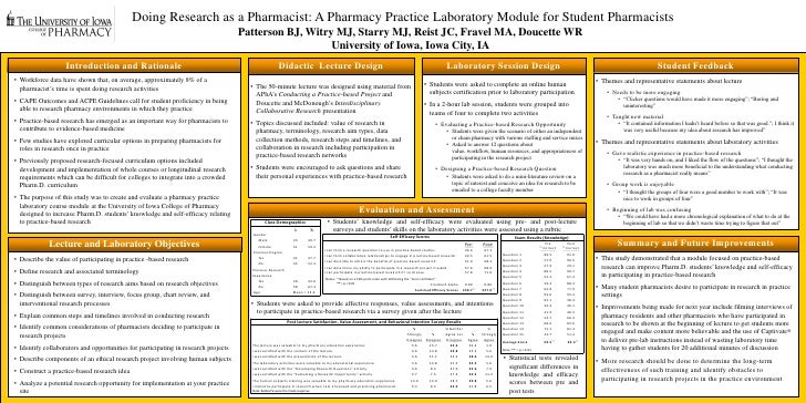 pharmacy research paper topics Pharmacy involves more than just handing out drugs  pharmacist research paper inclusion is a very controversial topic when it comes to the education of.