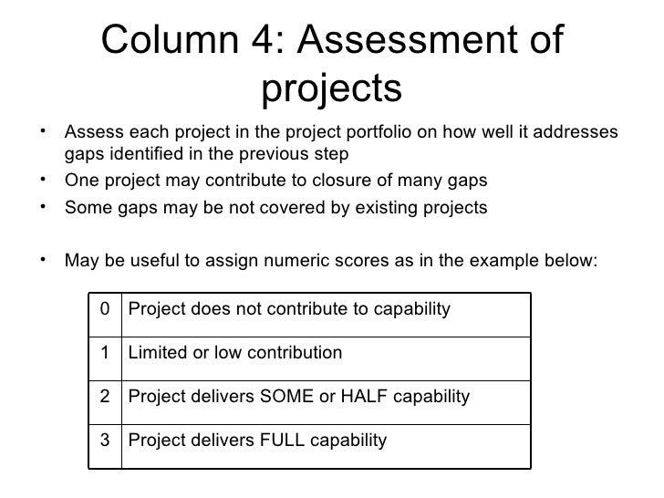 Project Portfolio Strategic Planning