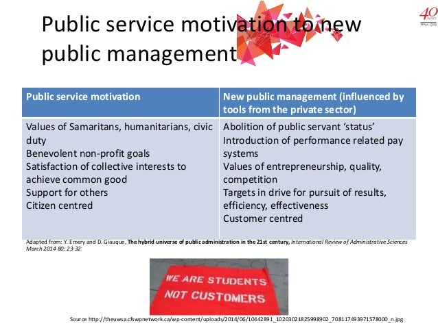 work motivation in public sector in Impact of motivation and recognition on employee's  which encourage employees to improve their work  every public and private sector banks of punjab and haryana.