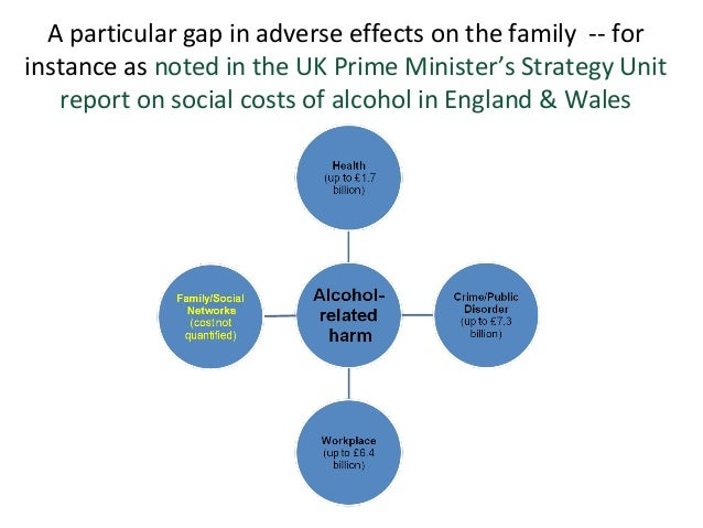 impacts of alcoholism on family welfare Dealing with alcoholism in the family can cause life-long ceo and welfare more than alcoholism in the family on our effects of alcoholism.