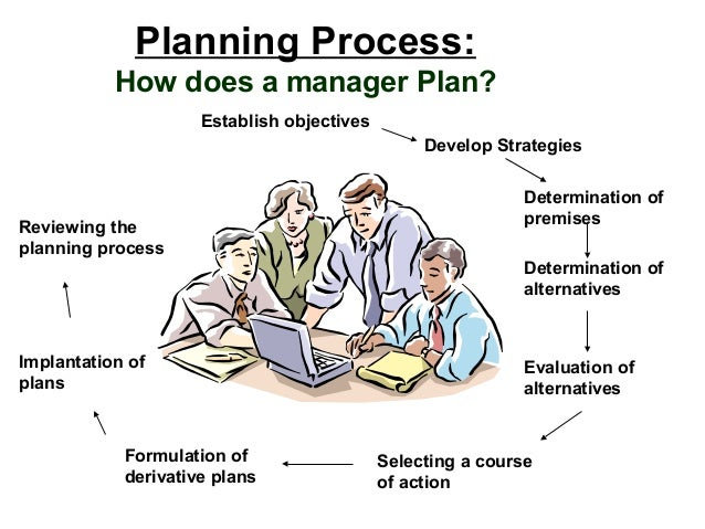 Planning Process:           How does a manager Plan?                     Establish objectives                             ...