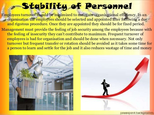 14 Principles of Management (Fayol)