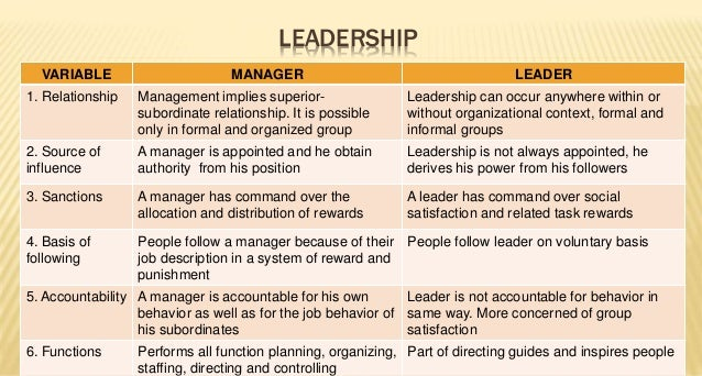 principal prac management The principles of management clep covers the material normally learned in an introduction to management and organization college class you will be tested on your general knowledge of human resources and the operational and functional aspects of management.