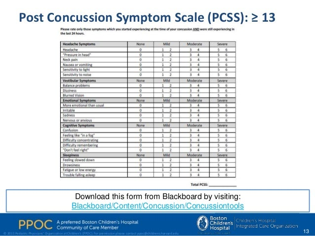 Ppoc Chicobringing Basic Orthopaedic And Concussion Care To The Pediatric Medical Home Webinar 1concussion on Letter P Sheet