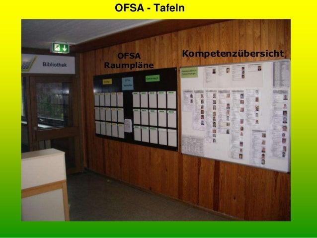 OFSA – Kompetenzen der Lehrbeauftragten (Ausschnitt) Bereich IV Wirtschaft-Arbeit-Gesundheit und das Schul- pädagogische F...