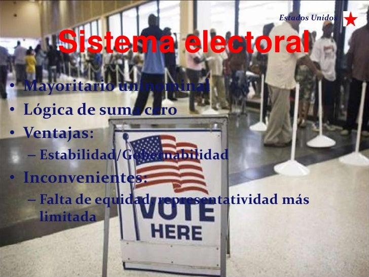 Estados Unidos      Sistema electoral• Mayoritario uninominal• Lógica de suma cero• Ventajas:  – Estabilidad/Gobernabilida...