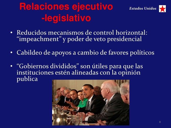 "Relaciones ejecutivo                   Estados Unidos       -legislativo• Reducidos mecanismos de control horizontal:  ""im..."