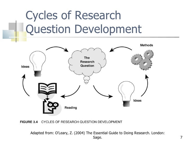 developing research questions dissertation Stefan götze, ma, msc a brief guide for developing a research question in your dissertation, you are expected to generate a plausible answer to a specific.