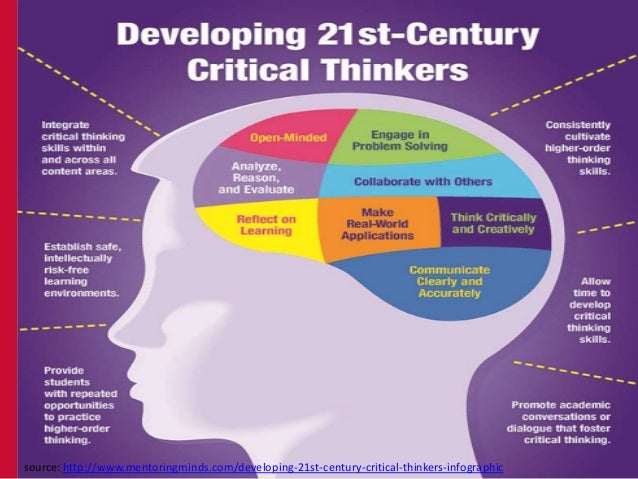 week5 critical thinking reflection Download: phi 105 week 5 assignment 1: thinking and language reflection we make available homework and exam solutions for students.