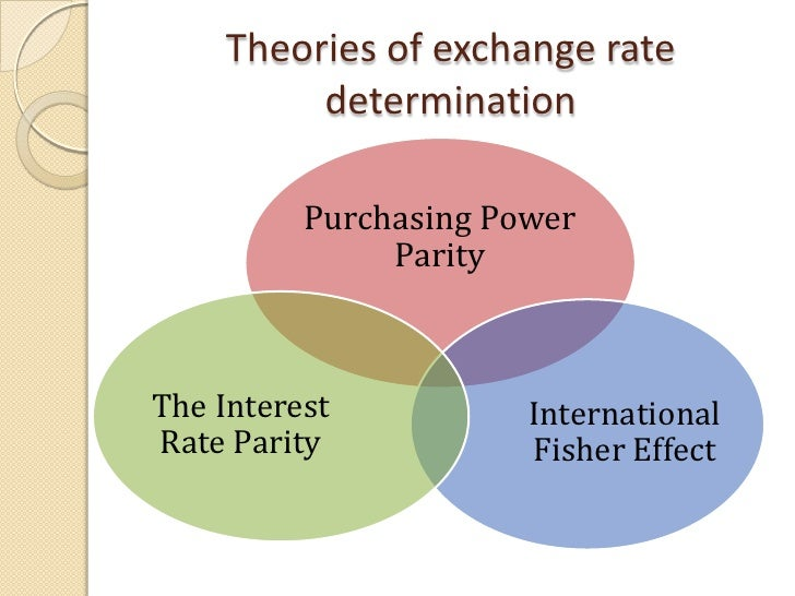 purchasing power parity theory He purchasing power parity (ppp) exchange rate is the exchange rate between two currencies that would equate the two relevant national price levels if expressed in a common currency at that rate, so that the purchasing power of a unit.