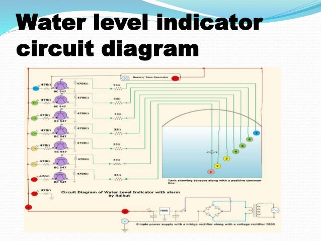 Ppt On Water Level Indicator