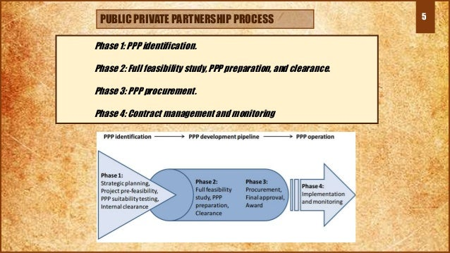 5 Phase 1: PPP identification. Phase 2: Full feasibility study, PPP preparation, and clearance. Phase 3: PPP procurement. ...