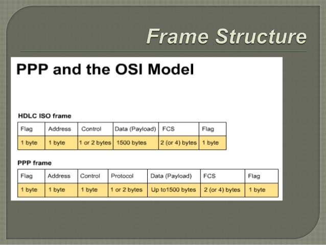 PPP (Point to Point Protocol) Slide 3