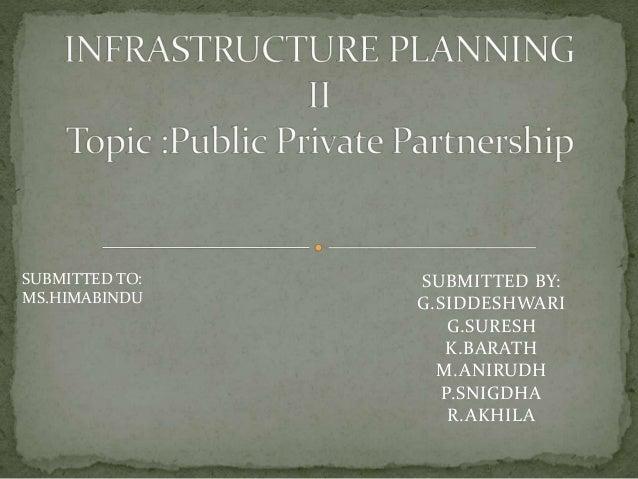 SUBMITTED BY: G.SIDDESHWARI G.SURESH K.BARATH M.ANIRUDH P.SNIGDHA R.AKHILA SUBMITTED TO: MS.HIMABINDU