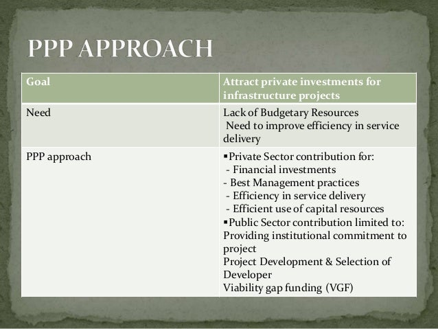 Goal Attract private investments for infrastructure projects Need Lack of Budgetary Resources Need to improve efficiency i...