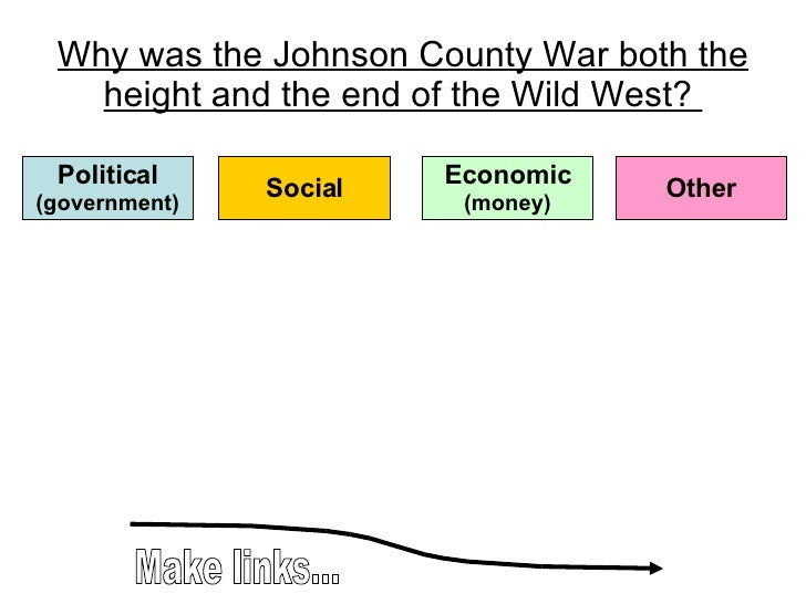 Why was the Johnson County War both the height and the end of the Wild West?  Political (government) Social Economic (mone...