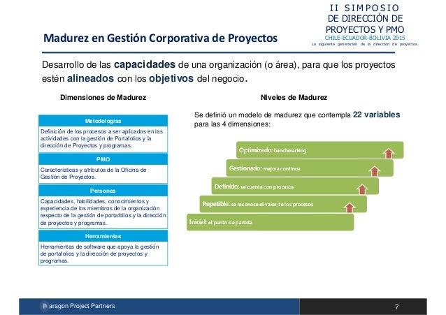 El valor de las oficinas de proyectos en las for Oficina de proyectos