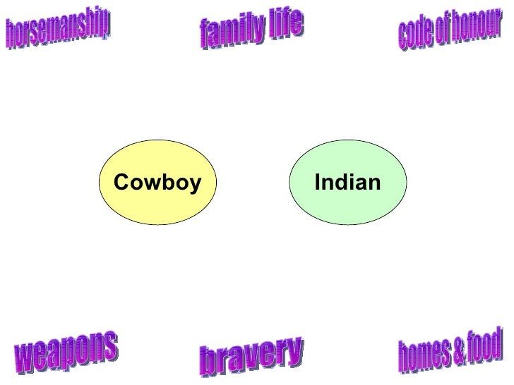 Cowboy Indian horsemanship code of honour family life homes & food weapons bravery