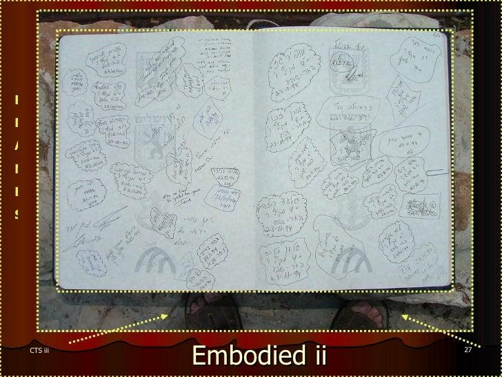 Embodied ii F R A M E S