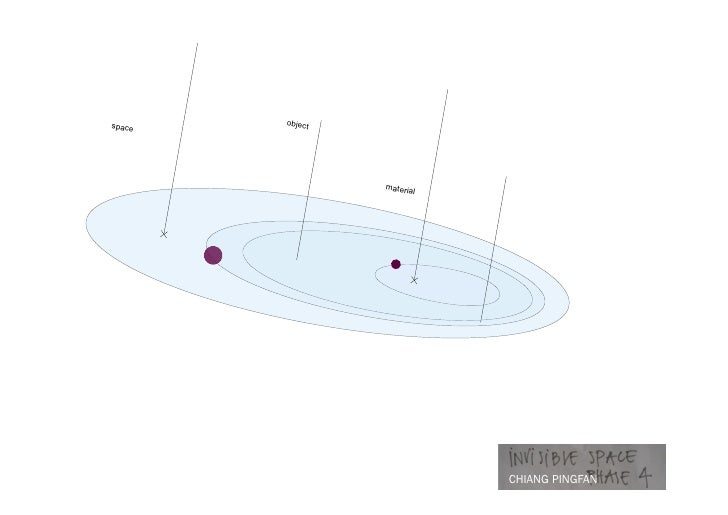 space   object                      materia                         l                                 CHIANG PINGFAN
