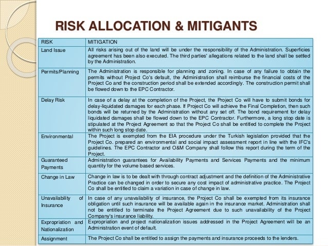 risk mitigation in ppp projects Risk management in ppp projects, mitigation strategies, and real options application the success of a ppp project often depends on the ability of project participant to.