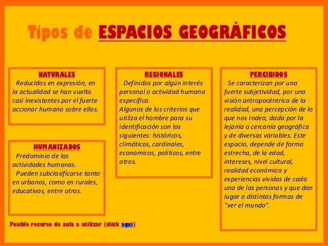Eapacio geogr fico - Tipos de espacios ...