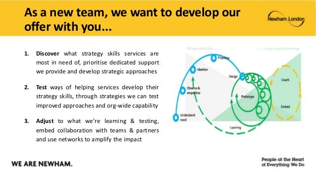 As a new team, we want to develop our offer with you... 1. Discover what strategy skills services are most in need of, pri...