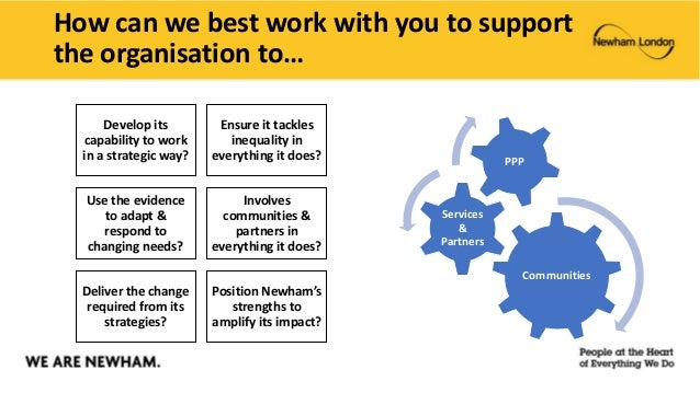How can we best work with you to support the organisation to… Develop its capability to work in a strategic way? Ensure it...