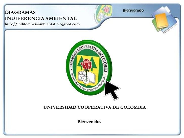 DIAGRAMAS <br />INDIFERENCIA AMBIENTAL<br />http://indiferenciaambiental.blogspot.com<br />UNIVERSIDAD COOPERATIVA DE COLO...