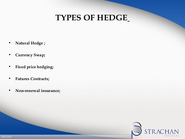 hedging with forwards and futures