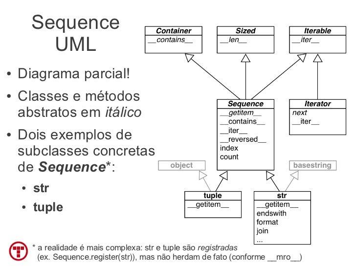 Python para quem sabe python aula 2 5 sequence uml ccuart Gallery