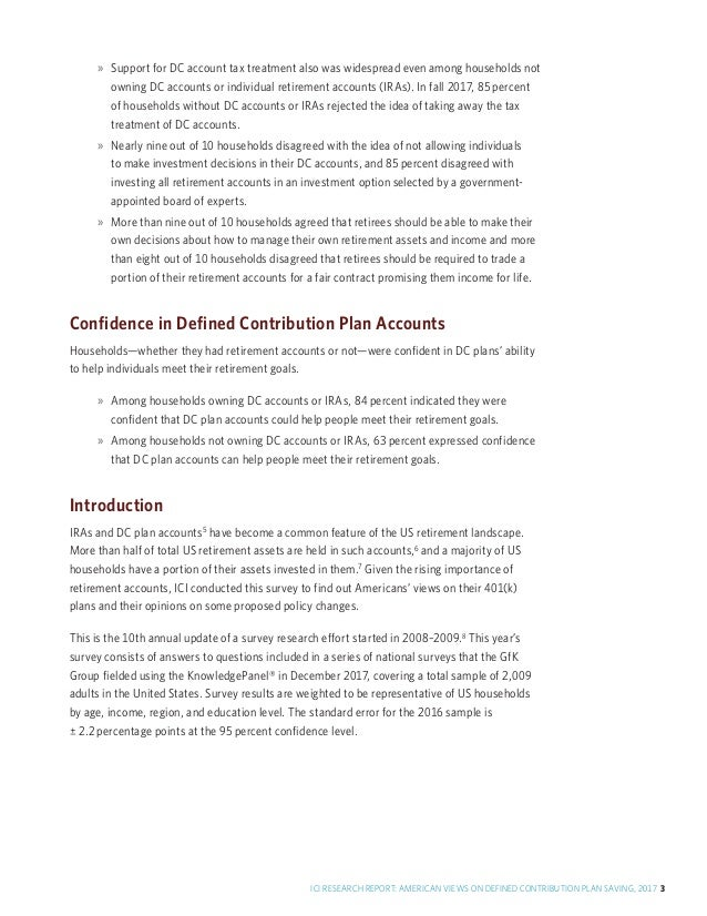 American Views on Defined Contribution Plan Saving