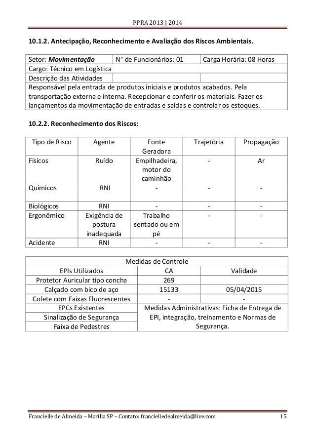 7878fcb05cb7d PPRA - PROGRAMA DE PREVENÇÃO DE RISCOS AMBIENTAIS