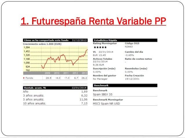 1. Futurespaña Renta Variable PP