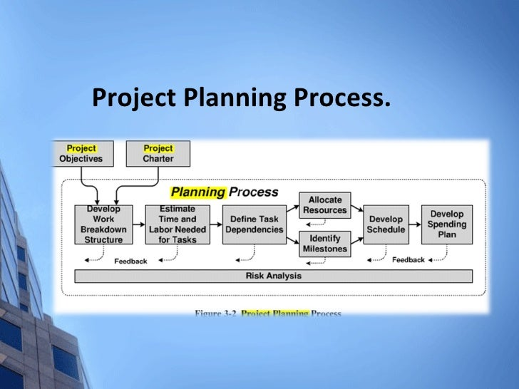 The Importance of Planning & Scheduling