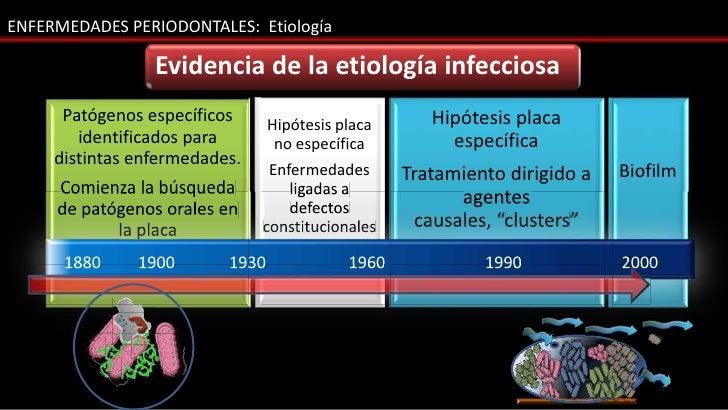 ENFERMEDADES PERIODONTALES: Etiología                 Evidencia de la etiología infecciosa      Patógenos específicos     ...