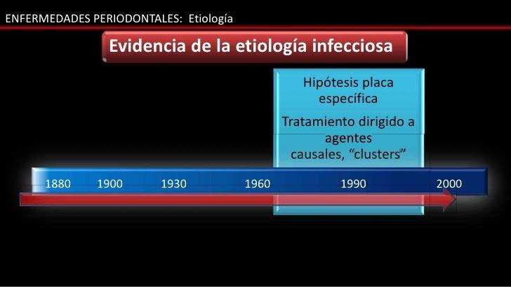 ENFERMEDADES PERIODONTALES: Etiología                Evidencia de la etiología infecciosa                                 ...
