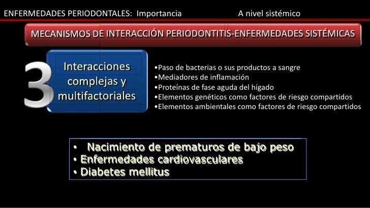 ENFERMEDADES PERIODONTALES: Importancia                A nivel sistémico     MECANISMOS DE INTERACCIÓN PERIODONTITIS-ENFER...