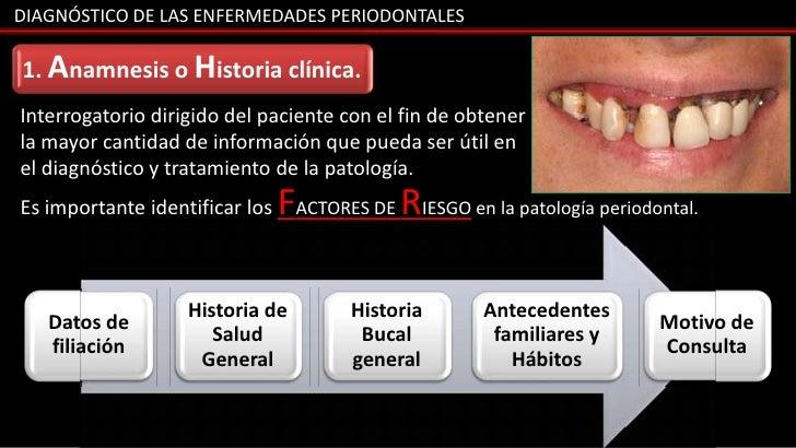 DIAGNÓSTICO DE LAS ENFERMEDADES PERIODONTALES1. Anamnesis o Historia clínica.Interrogatorio dirigido del paciente con el f...