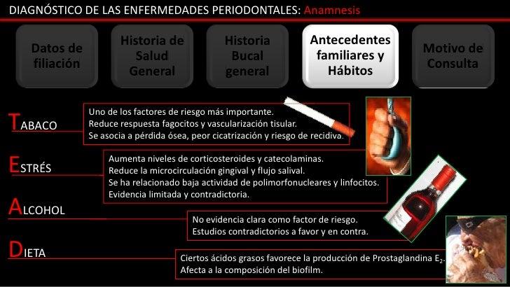 DIAGNÓSTICO DE LAS ENFERMEDADES PERIODONTALES: Anamnesis                       Historia de                Historia        ...