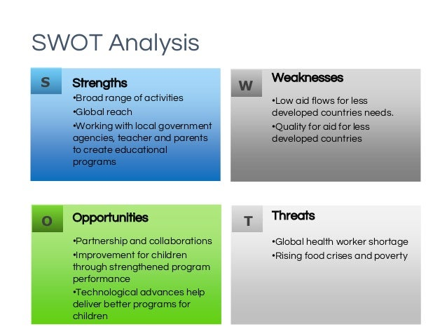 swot analysis of the approaches to cannon The swot approach is based on the aggregation  strategies from fuzzy swot  analysis with strategies extracted from classic swot analysis.