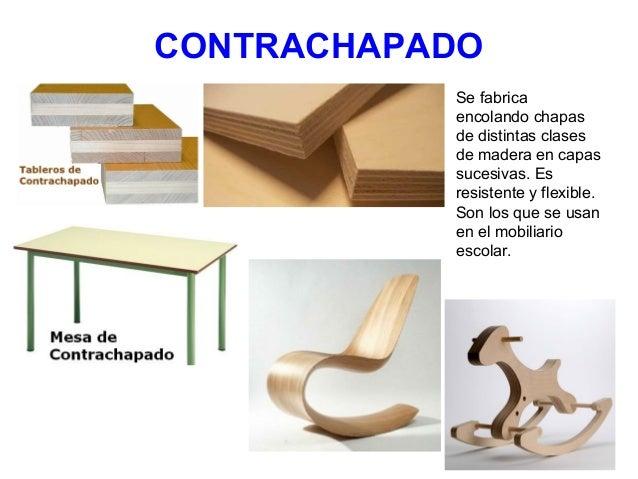 Maderas manufacturadas - Fabricas de madera ...