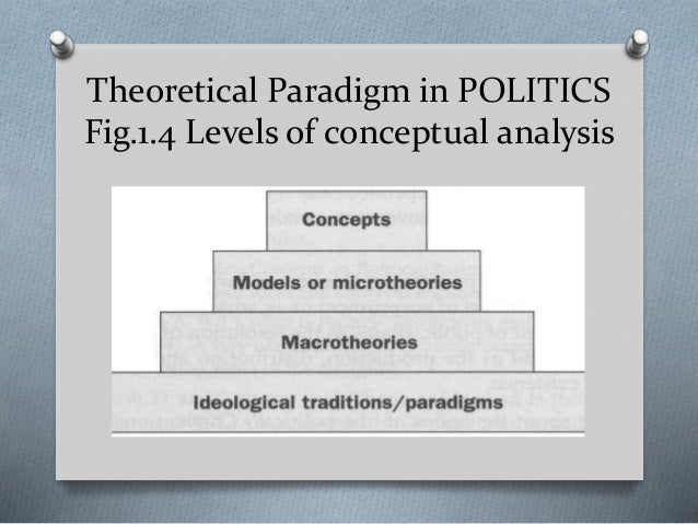 three theories of state in political science pluralism elitism and marxism Marxism as social science marxism against is a unity of political elites elitist pluralism not providing a theory of the state - the.