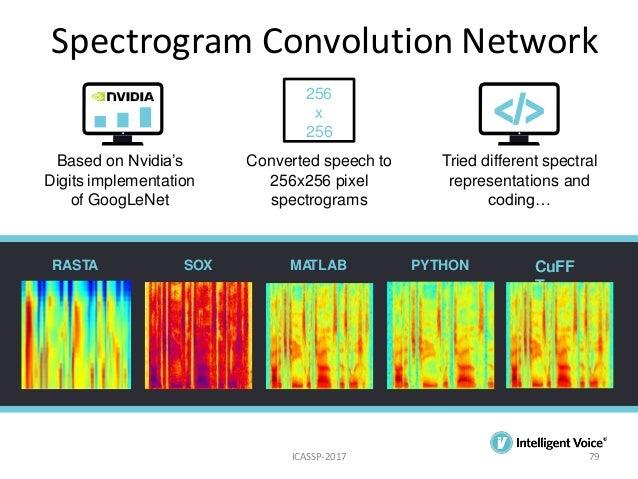 Python Compare Spectrogram