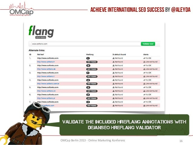 3 Aspects to Achieve long-term International SEO Success at