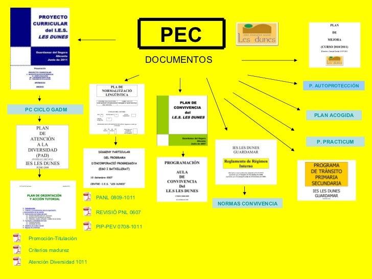 NORMAS CONVIVENCIA P. AUTOPROTECCIÓN  PC CICLO GADM PLAN ACOGIDA P. PRACTICUM DOCUMENTOS  Promoción-Titulación Criterios m...
